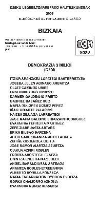 D3M - Bizkaia