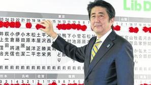 El primer ministro de Japón, Shinzo Abe.