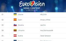 Ver Eurovision 2018: horario y España en el orden de actuaciones