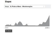 Giro 2018 etapa 8 directo: perfil y clasificación, online
