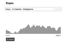 Giro 2018 etapa 4 directo: perfil y clasificación, online