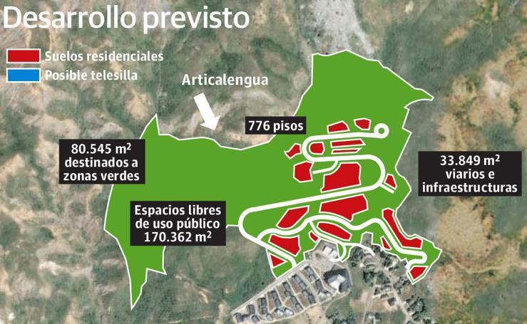 Un nuevo estudio geotécnico frena los planes urbanísticos de Formigal