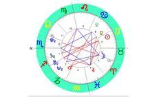 Horóscopo de hoy 14 de mayo 2018: predicción en el amor y trabajo