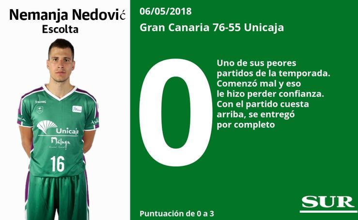 Puntuaciones de los jugadores del Unicaja tras su derrota en Gran Canaria